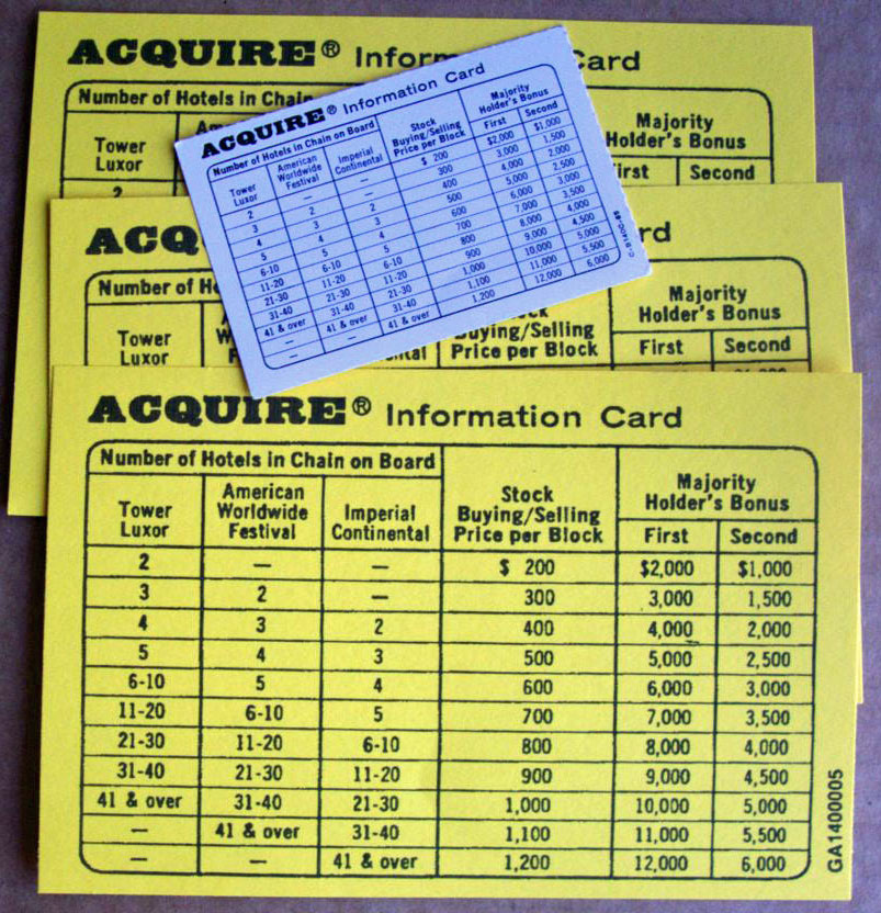 Enlarged Information Card