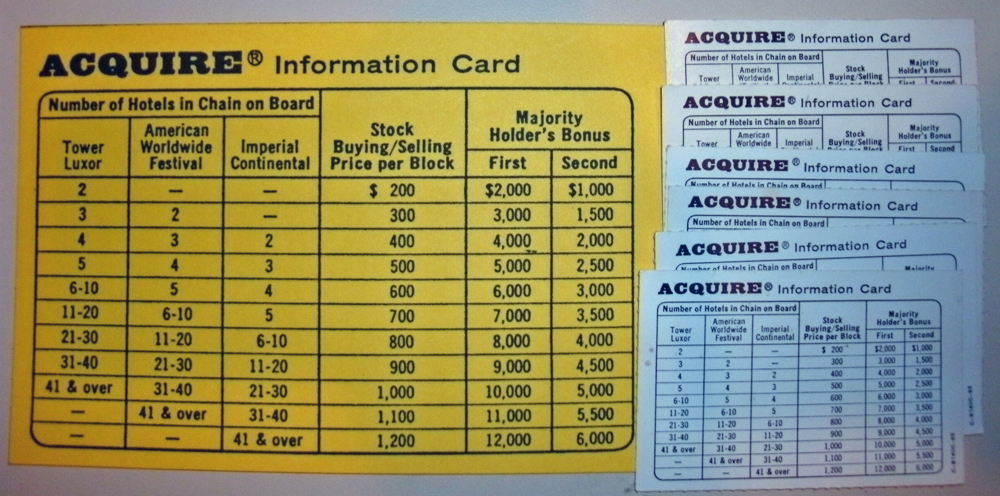 ACQUIRE Information Cards