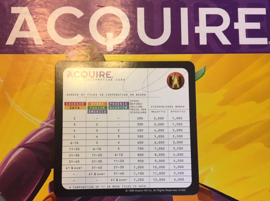 Replacement Information Cards for Hasbro's 1999version of ACQUIRE